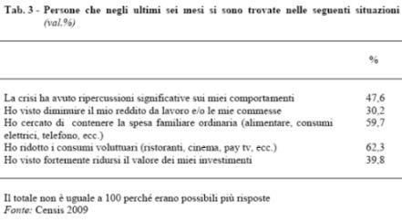 tabella censis 3