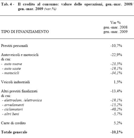 tabella censis 4